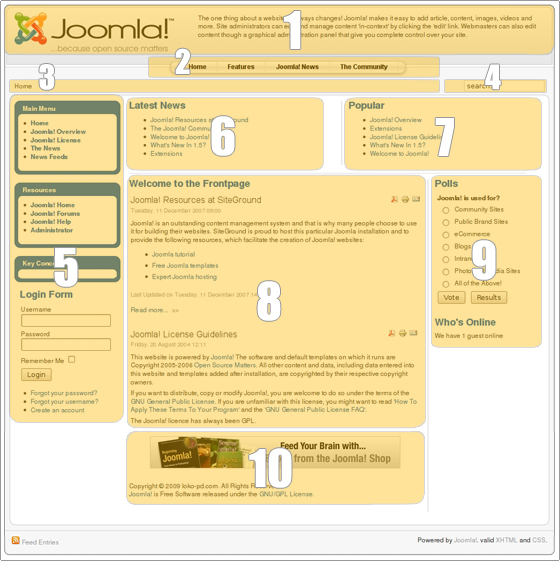 The Layout Of The Joomla 1 5 Frontpage